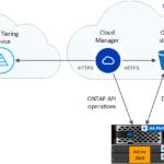 NetApp Cloud Tiering
