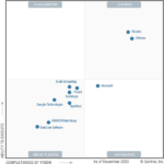 Figure_1_Magic_Quadrant_for_Hyperconverged_Infrastructure_Software-1
