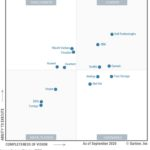 Gartner-files-and-objects-MQ-2020