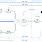 sycope_architektur