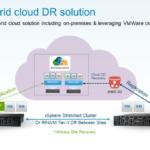 VxRail-hybrid-cloud