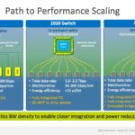 Optical-Networking-at-Scale-with-Intel-Silicon-Photonics-5-2021-r3-1