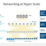 Optical-Networking-at-Scale-with-Intel-Silicon-Photonics-5-2021-r3